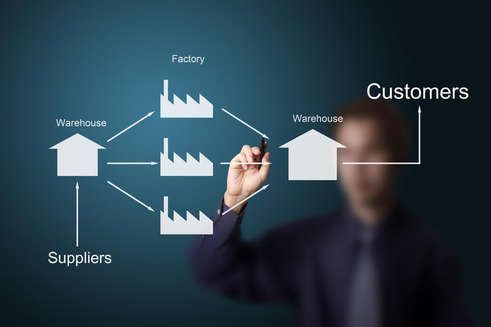 Relation client-fournisseurs : Quels sont les avantages d'une gestion partagée des approvisionnements ?